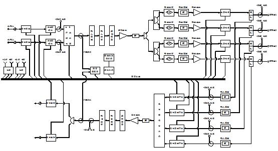 rfog回传光发射单元电路框图(选件)